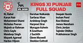 IPL_Squads_2020:72891690.jpg