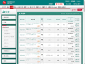 中國信託ETF:2017-07-14 06-14-11 的螢幕擷圖.png