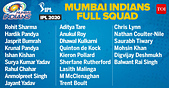 IPL_Squads_2020:72891704.jpg