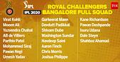 IPL_Squads_2020:72891720.jpg