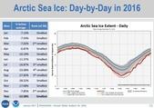 氣候變遷:2016氣候報告Annual Global Analysis for 2016-noaa-nasa_頁面_11-縮.jpg