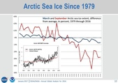 氣候變遷:2016氣候報告Annual Global Analysis for 2016-noaa-nasa_頁面_10-縮.jpg