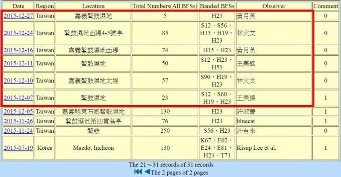 黑面琵鷺H23於20150621繫放後在台紀錄-2-20170102-縮-後製.jpg - 黑面琵鷺