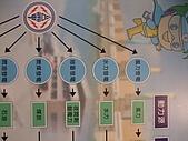 990411弱勢家庭服務(烏大龍探路):台中火力發電廠007.jpg