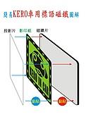 KERORO軍曹車用標語磁鐵區:車用標誌KERO製作圖解