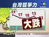 文玟讀書人雅士的倒數最後一本相簿籍書籍:447452405競爭力大跌!.jpg