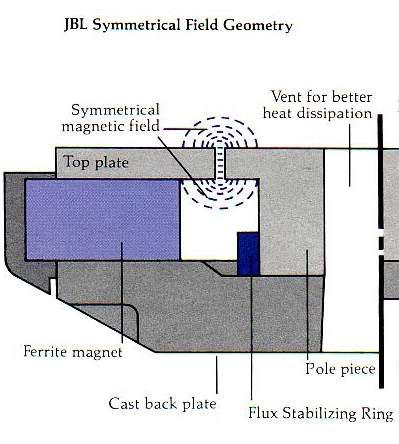 sfg.jpg - 單體相關技術